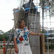doravanias's profile photo