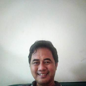 ahmadzolo_Jawa Barat_โสด_ชาย