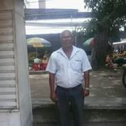 antonio_machado_31's profile photo