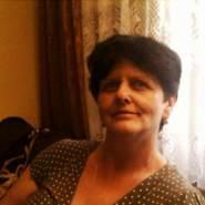 dania11058's profile photo