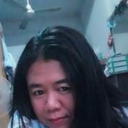 phanapacht's profile photo