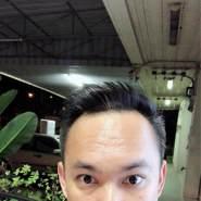 user_twjba179's profile photo