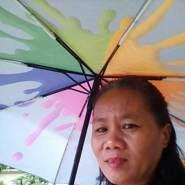 sedavilp's profile photo