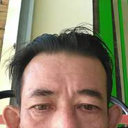 trongl28's profile photo