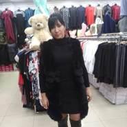 tatianas174's profile photo