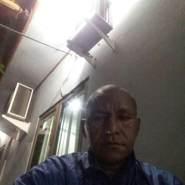 khireys's profile photo