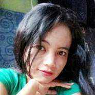 sitia921's profile photo