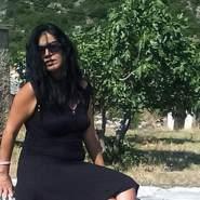 user_tf2803's profile photo