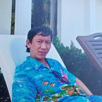 thaihoang22_Ho Chi Minh_Kawaler/Panna_Mężczyzna