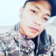 ichiegok's profile photo