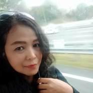 meshas7's profile photo