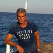 alexkovel02's profile photo