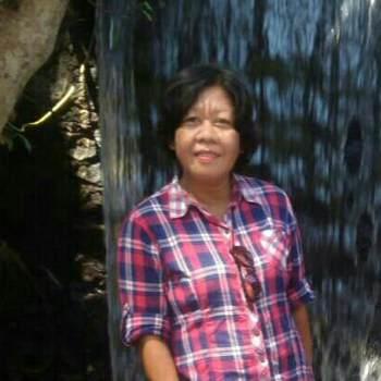 yantit1_Bali_Single_Female