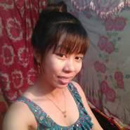 user_advet74's profile photo