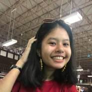 mind20002's profile photo
