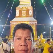 dussadeem6's profile photo