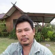 user_me633's profile photo
