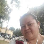 blancal70's profile photo