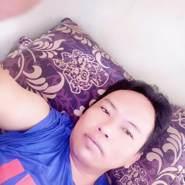iwan930's profile photo