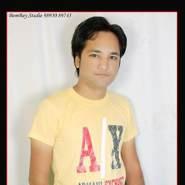 jitendras265's profile photo