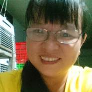 thanht1055's profile photo