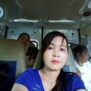 chil054's profile photo