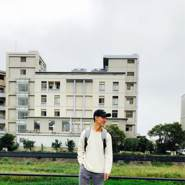 khoi245's profile photo