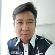 user_cna607's profile photo