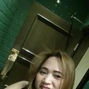 candya37's profile photo