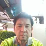 kittiwata12's profile photo