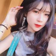 user_dtjwc9518's profile photo