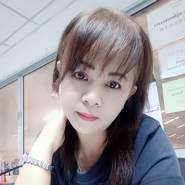 user_pgh6318's profile photo