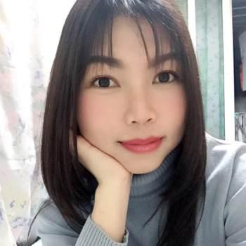 parnjang08_Incheon-Gwangyeoksi_Single_Female
