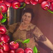 allaklemantovich123's profile photo