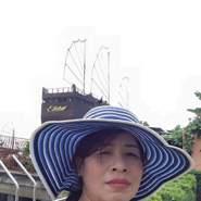 nov761's profile photo