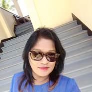 damayanthip's profile photo