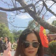 thanht1057's profile photo
