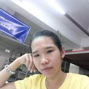 duongt31's profile photo