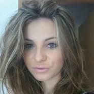 deoraam's profile photo