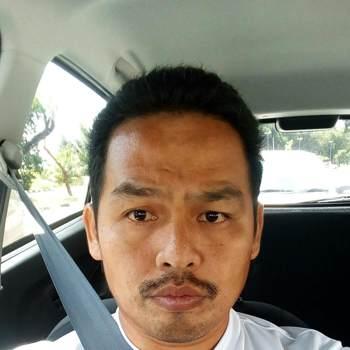 haff_iz_Pahang_独身_男性