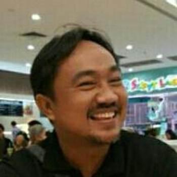 user_sbz1257_Nakhon Ratchasima_Độc thân_Nam