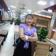 ngochuonghb72's profile photo