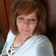 charlottem20's profile photo