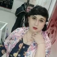 zeremingalieva1972's profile photo