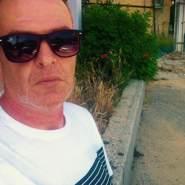 user_finxs751's profile photo