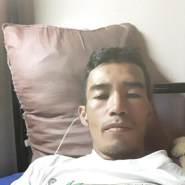www_saefulamril's profile photo