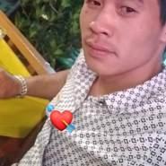phetm094's profile photo
