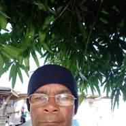 danielc2484's profile photo