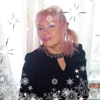 szoszis_Csongrad_Single_Female