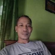solehcoz's profile photo
